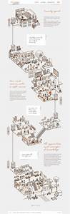25  Best Ideas About Diagram Design On Pinterest