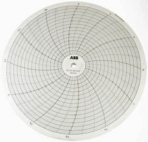 abb c1900 chart recorder 433 433 paper for use with abb rotary chart recorder abb