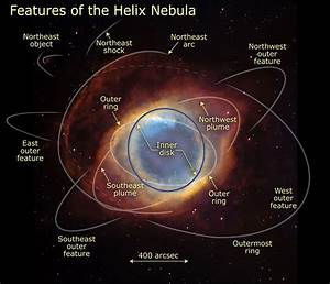 Helix Nebula With Annotated Features  Estellaseraphim