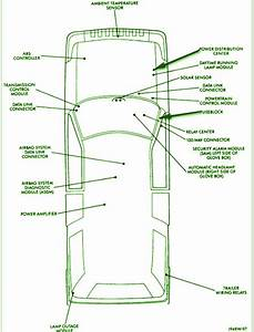 2001 Chrysler Lhs Fuse Box Diagram  U2013 Auto Fuse Box Diagram