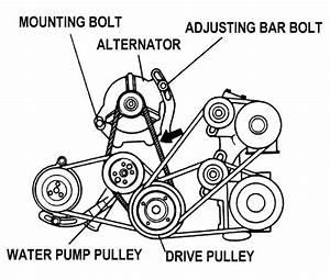 1988 Honda Accord Alternator Belt
