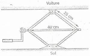 Calcul Cote Auto : cric de voiture et calcul de hauteur forum math matiques 325952 ~ Gottalentnigeria.com Avis de Voitures