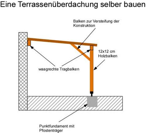 Dachterrasse Bauen Lassen Statt Selber Bauen by Terrassenuberdachung Holz Bauen Lassen Bvrao