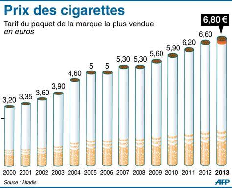 prix cigarette electronique bureau de tabac tabac hausse du prix des paquets de cigarettes au 1er