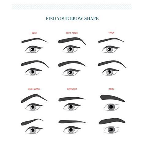 Sprancene groase: 6 stiluri pentru fiecare forma a fetei