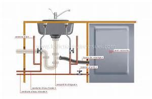 Brancher Un Lave Vaisselle : maison plomberie exemples de branchement lave ~ Dailycaller-alerts.com Idées de Décoration