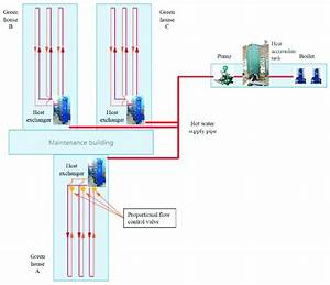 Schematic Diagram Of Hot Water Supply Heating System For