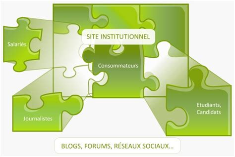 itil  foundation handbook   anagget