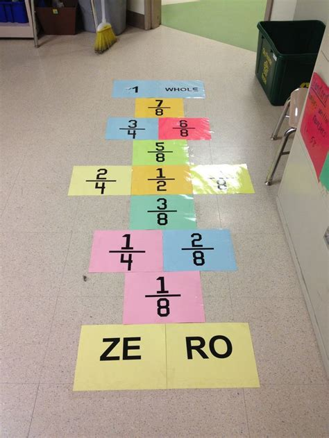 431 Best Images About Bulletin Board Beginning Of School, & Room Decor On Pinterest