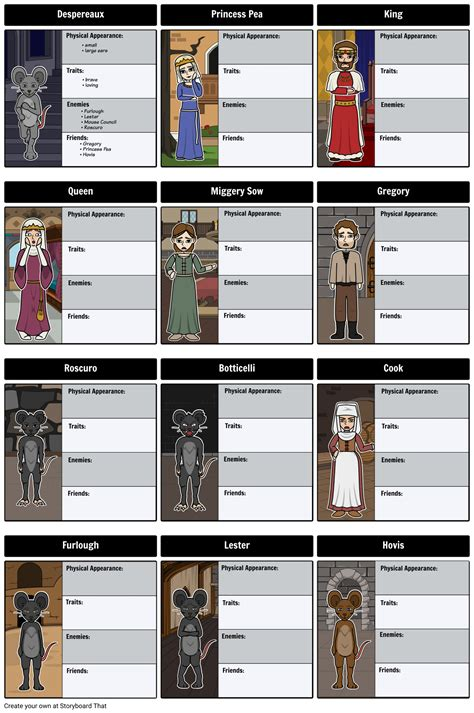 tale  despereaux character map storyboard  elizabethpedro