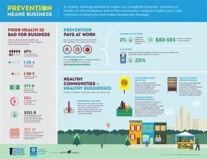 Prevention Means Business - Public Health Institute