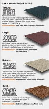 1000 images about how to choose a carpet type on carpet types carpets and textured