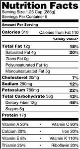 Human Body Nutrition Facts