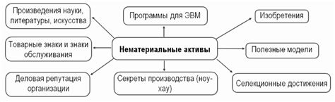 Бухгалтерские проводки затраты на производство