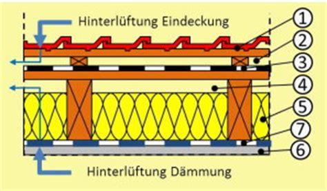 Flachdachaufbau Und Dachisolierung by Geneigtes Dach Aufbau Sanierung Was Ist Zu Beachten