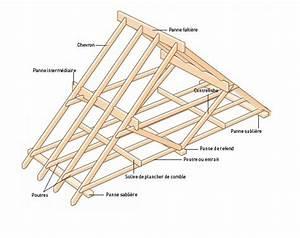 Chevron Bois Brico Depot : lambourde charpente poutre bois brico depot zola sellerie ~ Dailycaller-alerts.com Idées de Décoration