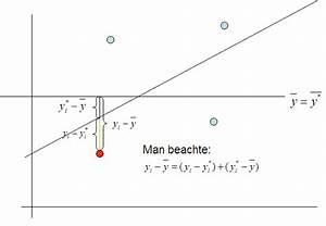 Varianz Berechnen Formel : verfahren zur berpr fung von zusammenhangshypothesen ~ Themetempest.com Abrechnung