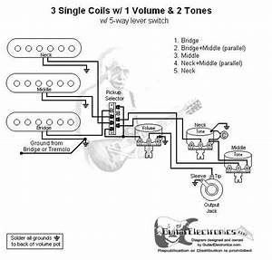 Stock Fender Stratocaster Pcb