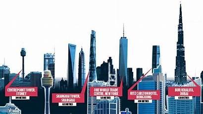 Building Sydney Global Limit Mean Sky
