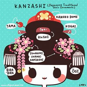 kanzashi (簪), hair ornaments used in traditional Japanese ...