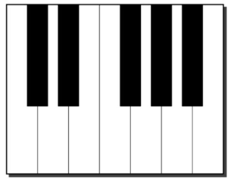 Piano Keyboard Diagram The Layout
