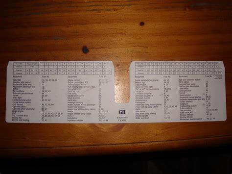 00 Bmw 325i Fuse Box Diagram need fuse panel diagram for 2002 bmw 325i e46fanatics