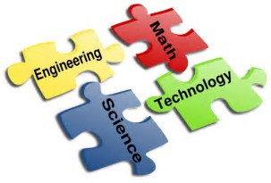 Image result for science technology engineering math clipart