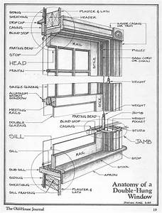 Preservation In Action  Evaluation And Treatment Of Historic Fenestration