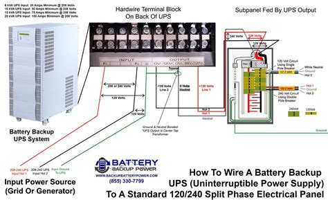 kva  kw isolated  battery backup ups  power