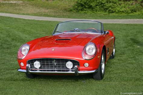 1963 Ferrari 250 Gt California (swb, Short Wheelbase