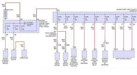 Renault Trafic Glow Wiring Diagram by Car Repair World How To Check Car Fuse