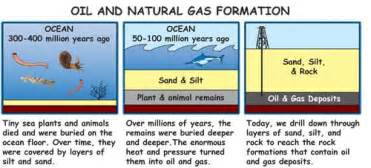 formation of coal and gas learning geology