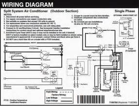 th id oip 0brzfzbvohkcnkvgbum5dwesdk similiar indoor ac unit diagram keywords wiring diagram split unit air conditioner wiring diagrams