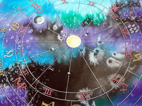 hand painted aquarius natal chart mystick physick