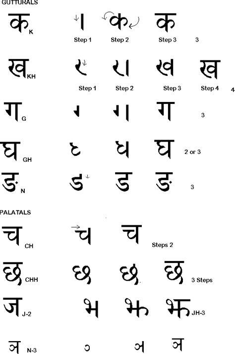 learn  write hindi script lesson