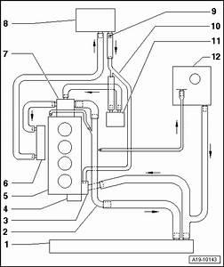 31 Audi A4 Coolant System Diagram