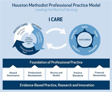 professional nursing houston methodist hospital texas