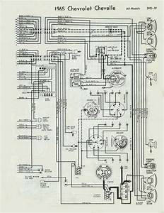 Help  Need Wiring Diagram For 65 Chevy Malibu