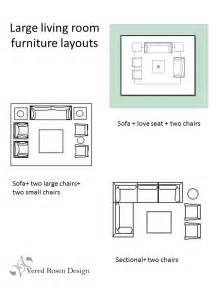 HD wallpapers living room layouts uk