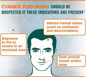 Cyanide Poisoning Related Keywords & Suggestions - Cyanide ...