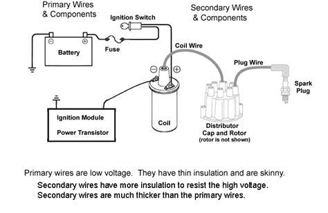 ignition system basic operation automotive