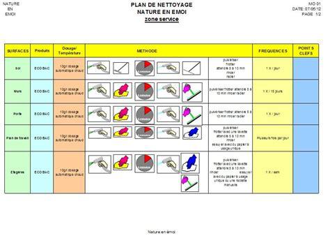 nettoyage cuisine collective plan de nettoyage 0217 plan de nettoyage et desinfection