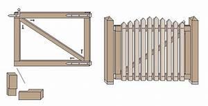 Einfahrtstor Selber Bauen : gartentore selber bauen ~ Lizthompson.info Haus und Dekorationen