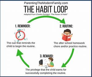 make your after school routine work using this research