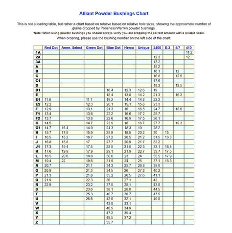 mec powder bushing chart budor