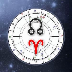 Draconic Birth Chart Astro Calculator Draconic Astrology