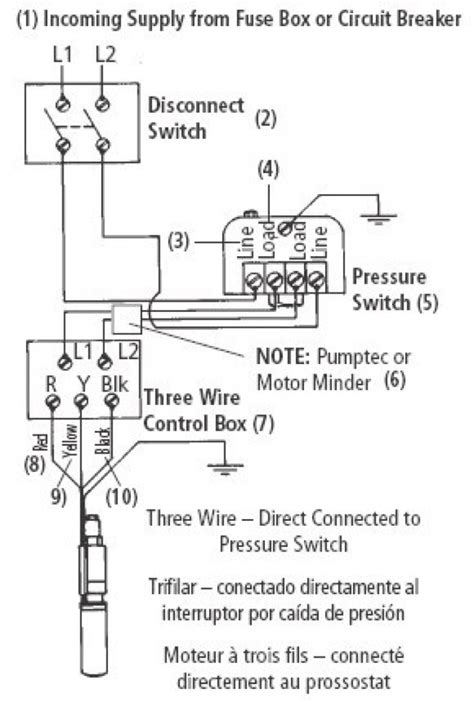wiring diagram for a deep well pump 2 wire submersible well pump wiring diagram wiring