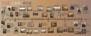Civil War Battles Google Search American History