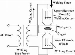 Diagram Welding Transformer