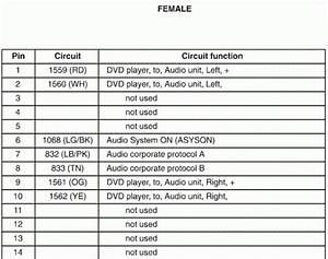 60 Best Of 2004 Ford Explorer Radio Wiring Diagram